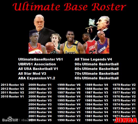 NBA2K14 UBR复古赛季大补包V29 14/15赛季名单更新到15.2.24日