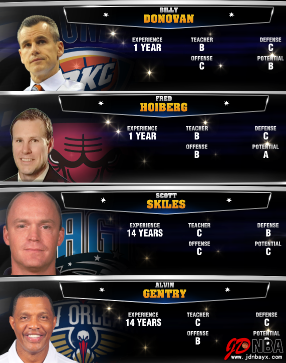 NBA2K14 UBR复古赛季大补包V34 14/15赛季名单更新到15.6.18日